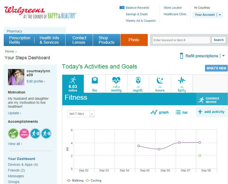 graphique suivi activité physique app Balance Rewards Walgreens